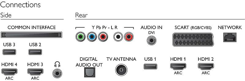 Philips 40PUT6400
