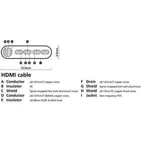 Tech Link WiresCR HDMI - HDMI 10m