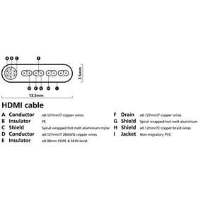 Tech Link Wires1st HDMI - HDMI 2m