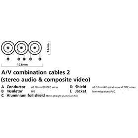 Tech Link Wires1st Component 3RCA - 3RCA 10m