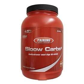 Fairing Sloow Carbs + 1,28kg