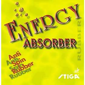 Stiga Sports Energy Absorber