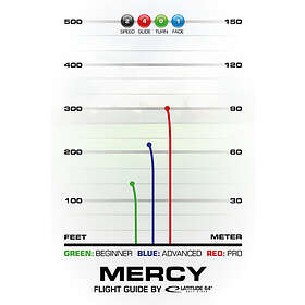 Latitude 64 Zero-Line Mercy Medium