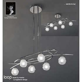 Mantra Loop 1801