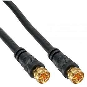 InLine Premium 85dB Antenna F-Contact 2m