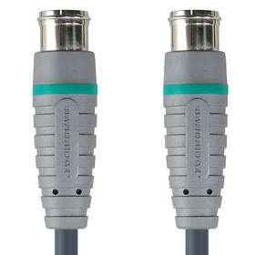 Bandridge Blue Antenna Quick F-Contact 2m