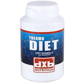 bästa viktminskning tabletter