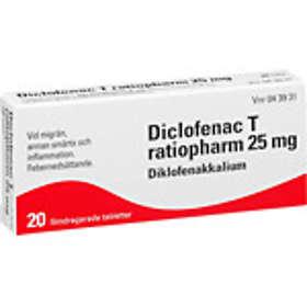 bästa receptfria smärtstillande