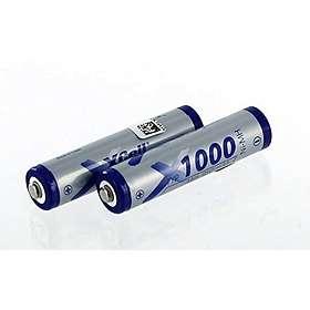 Sony CyberShot DSC-U60