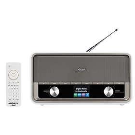 Radionette Menuett RMERDI15E
