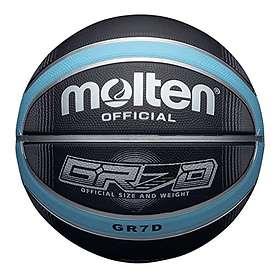 Molten BGRX7D
