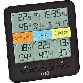TFA Klima@Home 30.3060