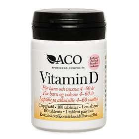 aco man vitaminer