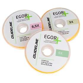 Guideline Egor+ Fluorocarbon 4X