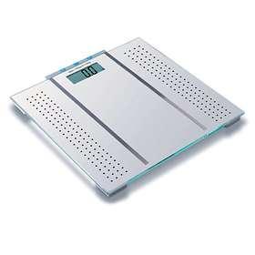 Sentik BMI Calorie & Body Fat