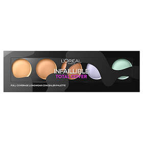 L'Oreal Infallible Total Cover Color Correcting Kit