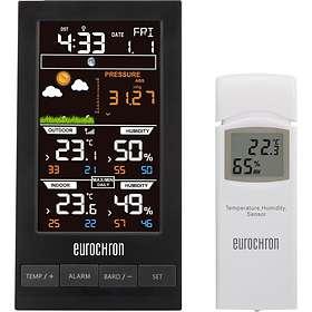 Eurochron EFWS S250