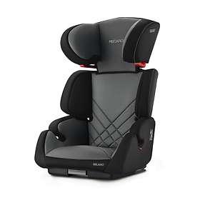 Recaro Milano Seatfix