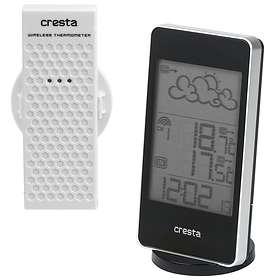 Cresta BAR220
