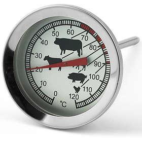 Funktion Stektermometer