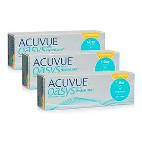 Johnson & Johnson Acuvue Oasys 1-Day For Astigmatism (90-pakning)