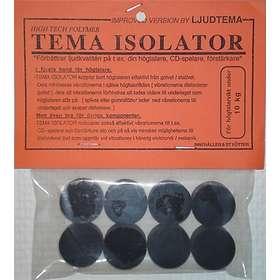 Ljudtema TEMA Isolator 1-10kg