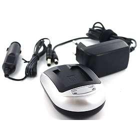 Sony CyberShot DSC-M2
