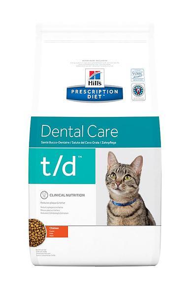Best Price Science Diet Cat Dental Dry Food