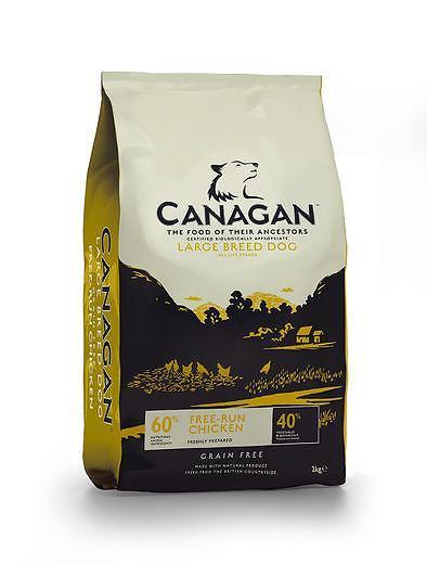 Canagan Dog Food Best Price